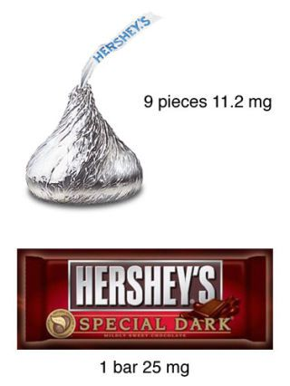 hershey's kisses, dark chocolate caffeine content